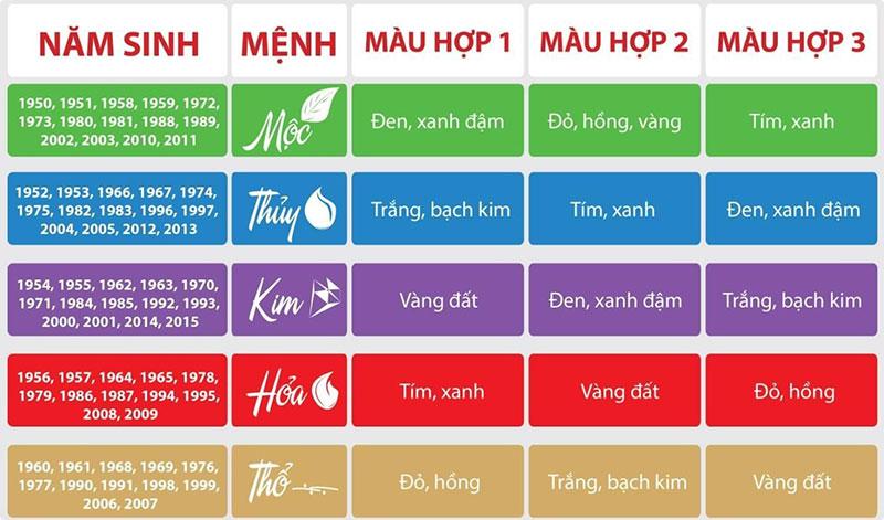 Honda Ô tô Đà Nẵng 0934868688